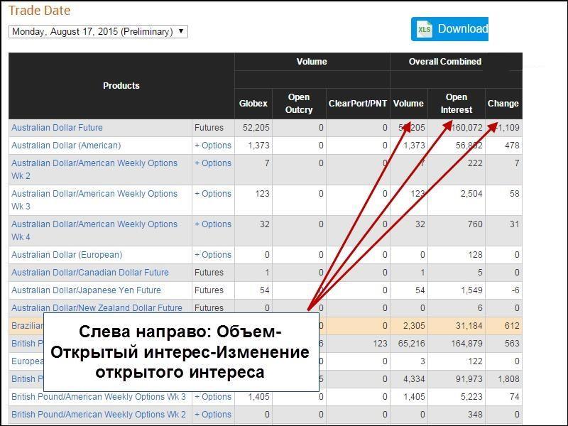 отчеты cme как работать как разобрать отчет