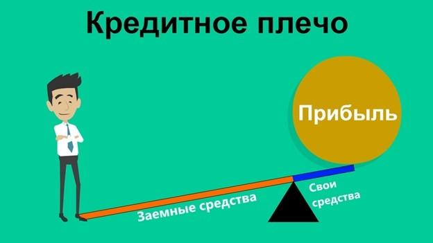 Такое понятие как маржа на Форекс имеет три подвида: