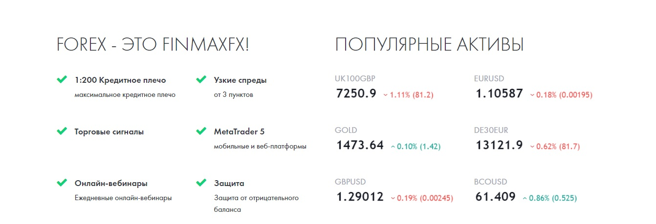 finmaxfx торговые условия