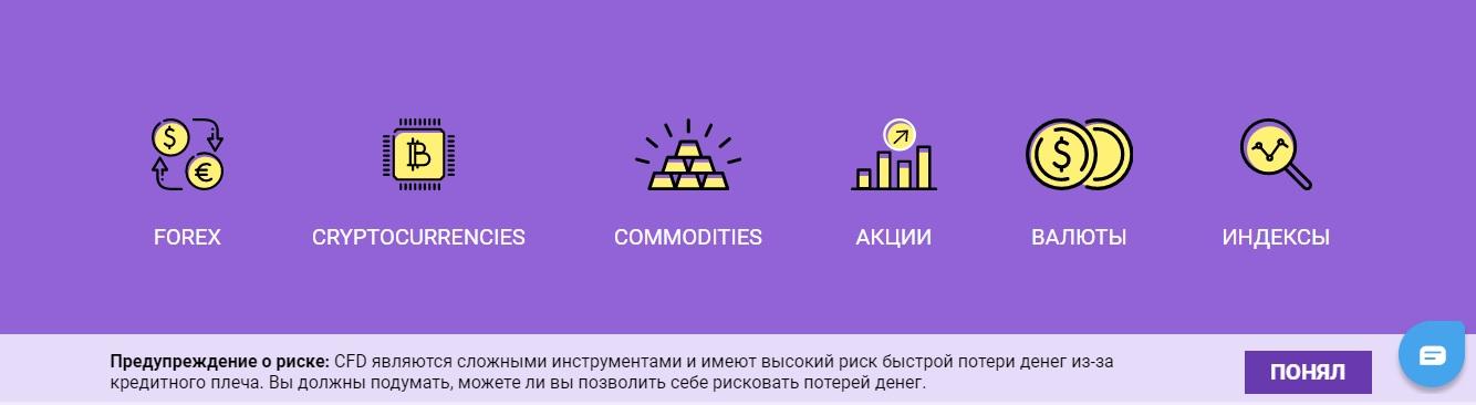 tradeo  активы для торговли