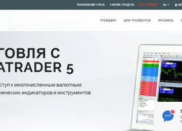 LBLV.ru отзывы обзор форекс-брокера LBLV