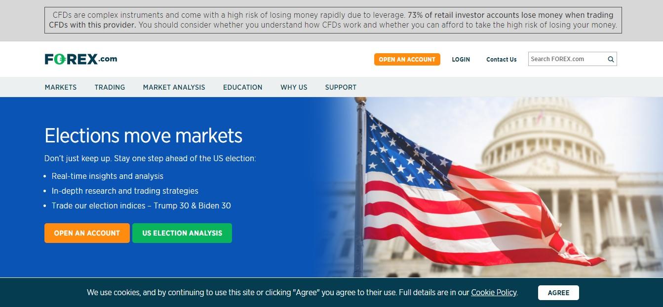 официальный сайт forex.com