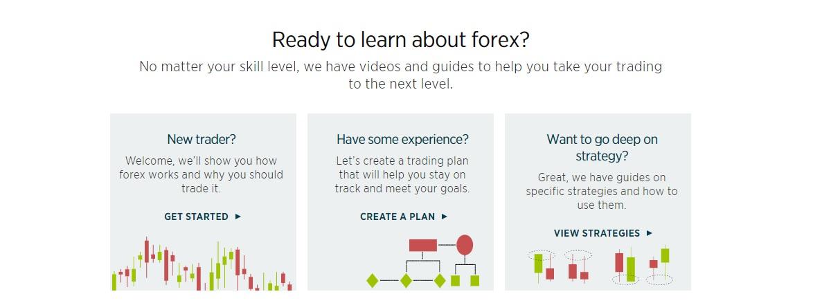 обзор услуг forex.com