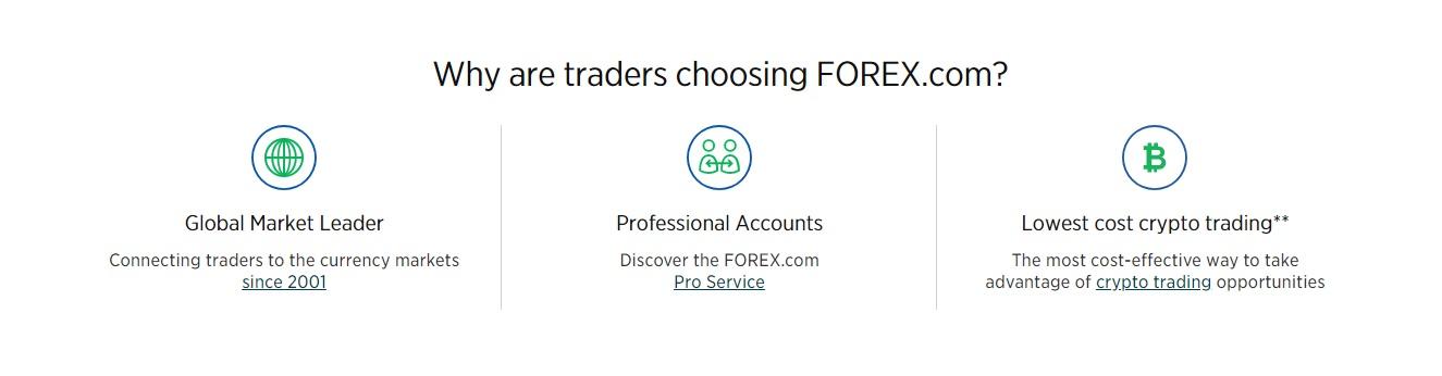 forex.com обзор брокера