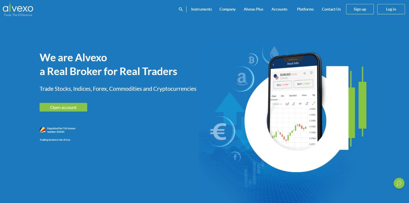 официальный сайт alvexo
