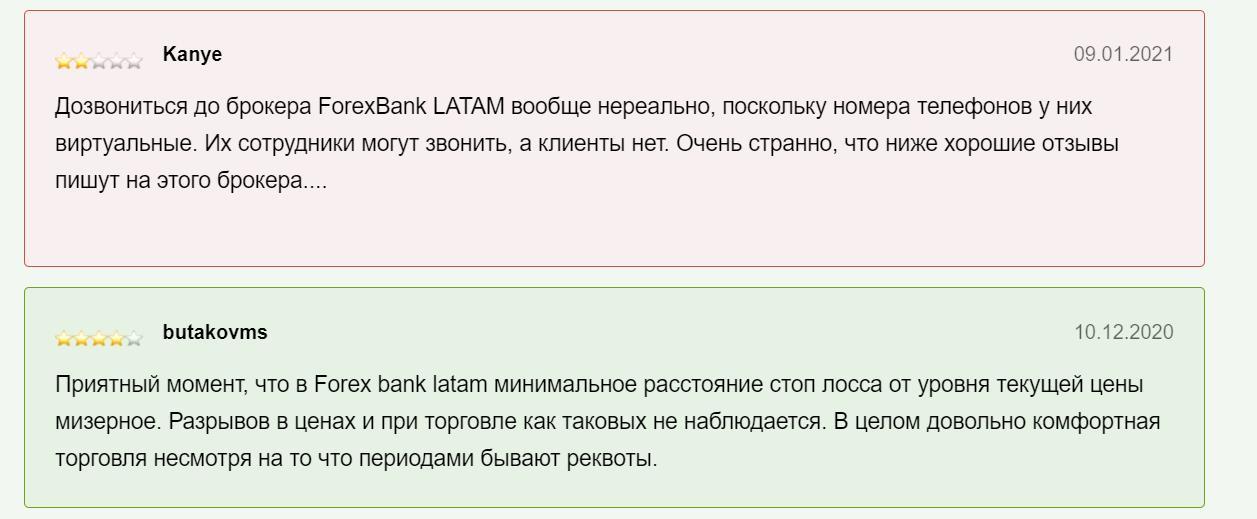 forexbank latam отзывы о компании