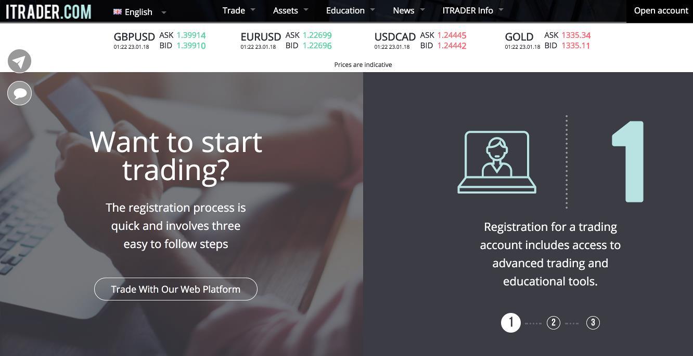 itrader официальный сайт
