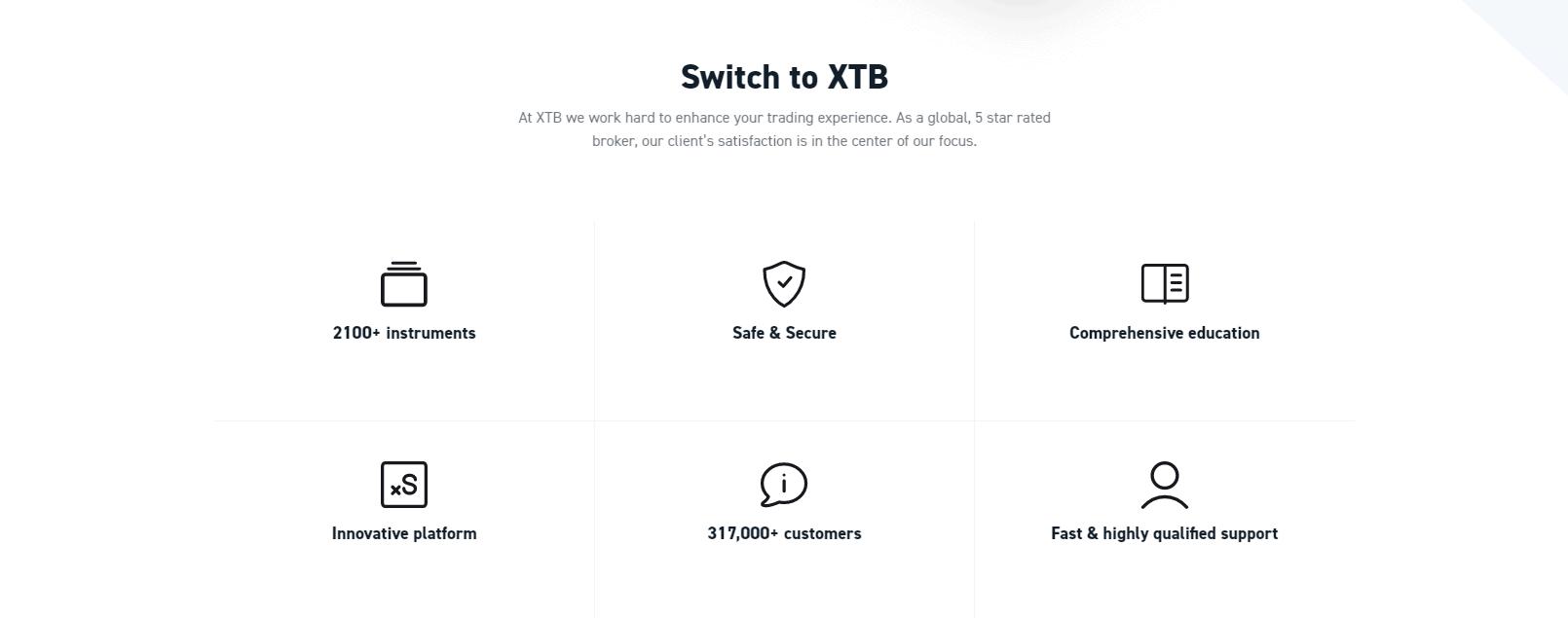 xtb торговые условия