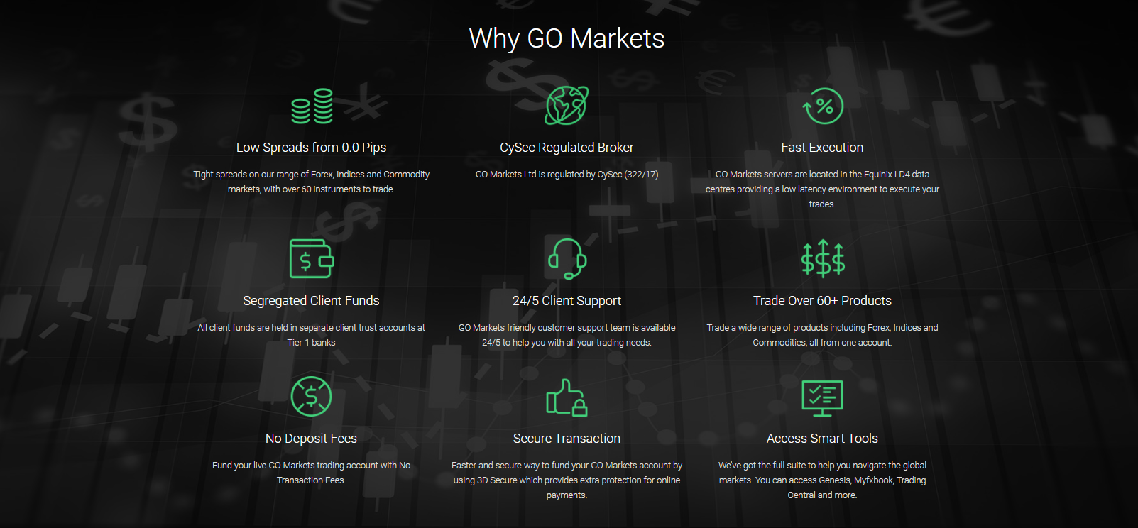 go markets торговые условия